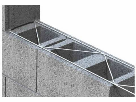 Truss Mesh Reinforcement Galvanized Or Stainless Steel